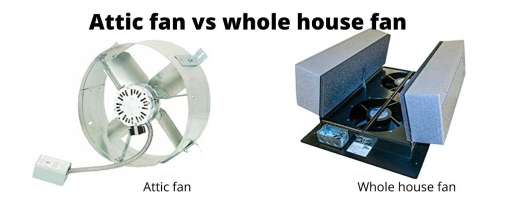 Image comparing attic fan with whole house fan