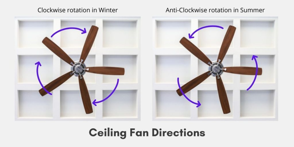 Ceiling fan directions for summer and winter