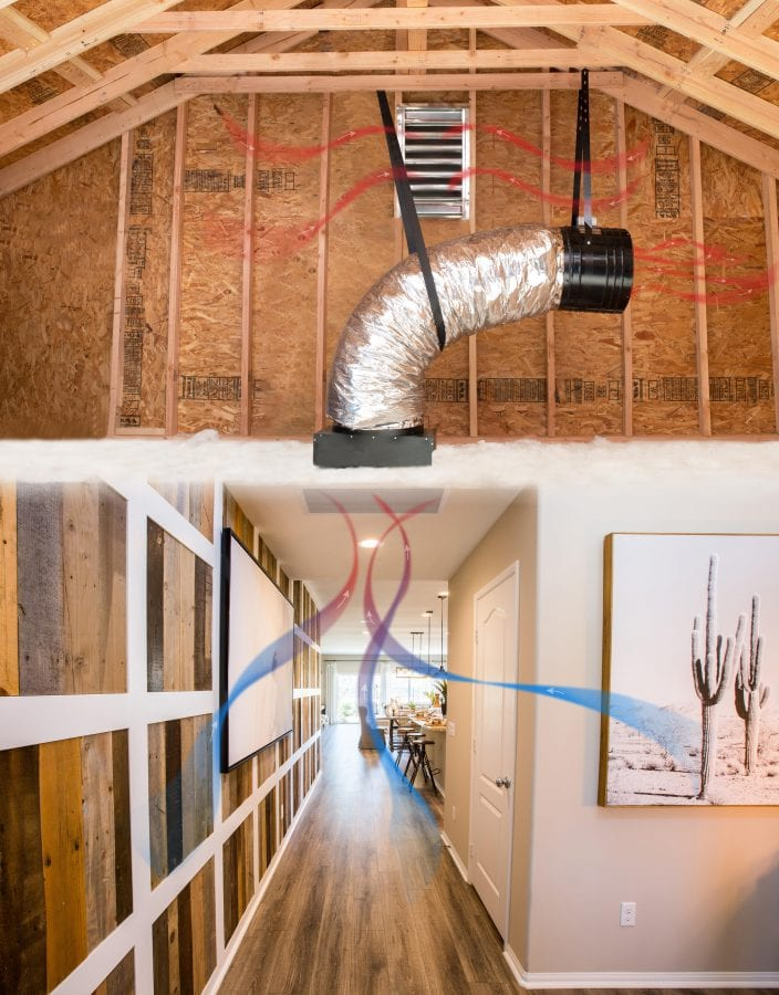 quietcool ducted whole house fan