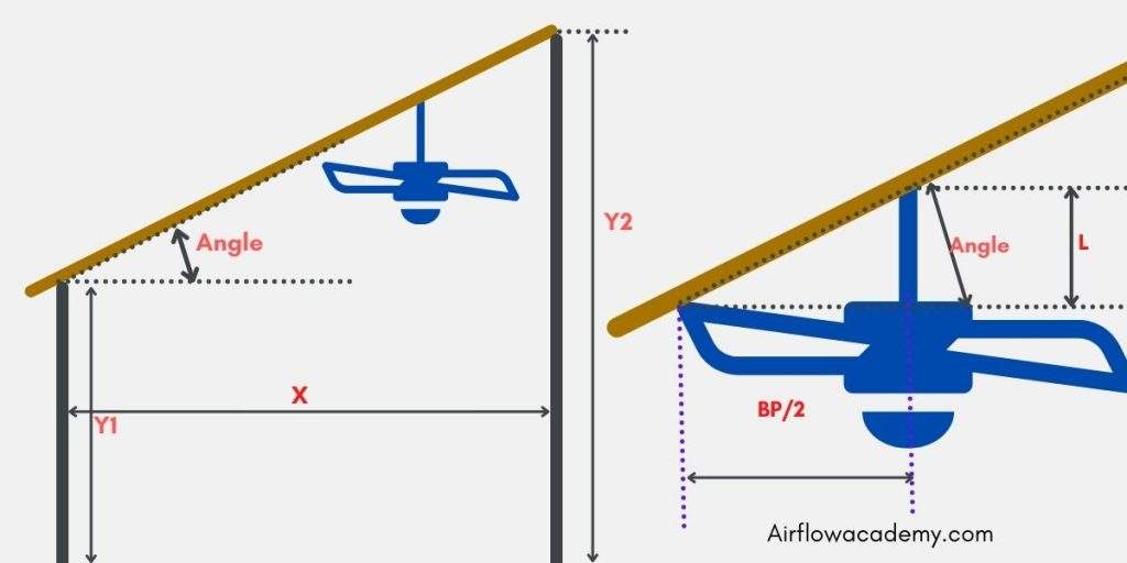 Sloped ceiling downrod length calculation